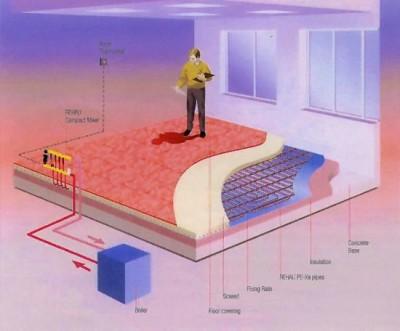Under-Floor schematic (550x456)